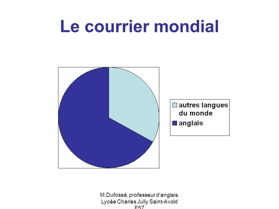 M.Dufossé, professeur d'anglais, Lycée Charles Jully Saint-Avold F57 Le courrier mondial