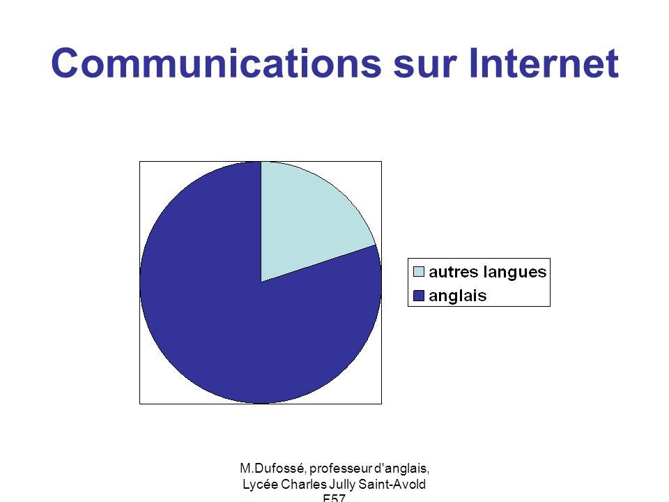 M.Dufossé, professeur d'anglais, Lycée Charles Jully Saint-Avold F57 Communications sur Internet
