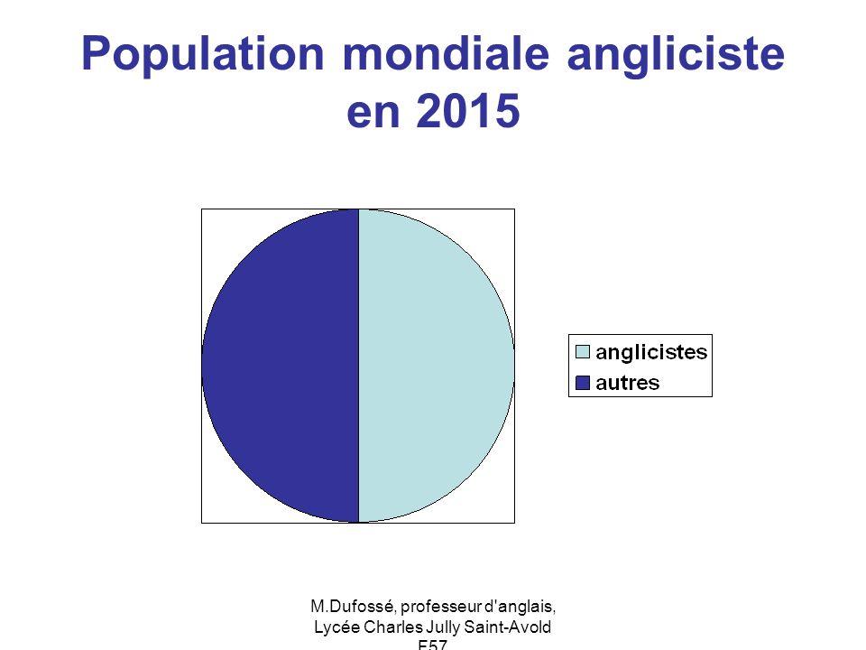 M.Dufossé, professeur d'anglais, Lycée Charles Jully Saint-Avold F57 Population mondiale angliciste en 2015