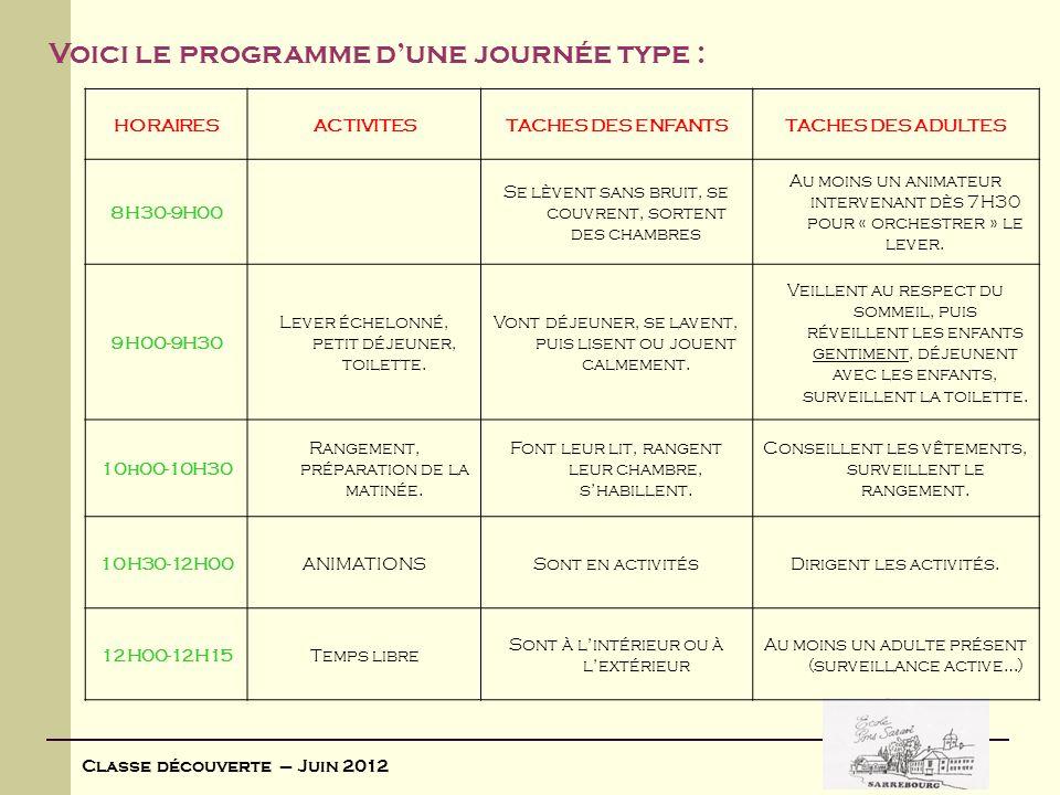 Classe découverte – Juin 2012 Voici le programme dune journée type : HORAIRESACTIVITESTACHES DES ENFANTSTACHES DES ADULTES 8H30-9H00 Se lèvent sans br