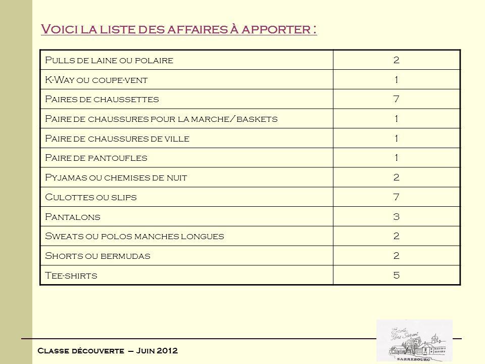 Classe découverte – Juin 2012 Voici la liste des affaires à apporter : Pulls de laine ou polaire2 K-Way ou coupe-vent1 Paires de chaussettes7 Paire de