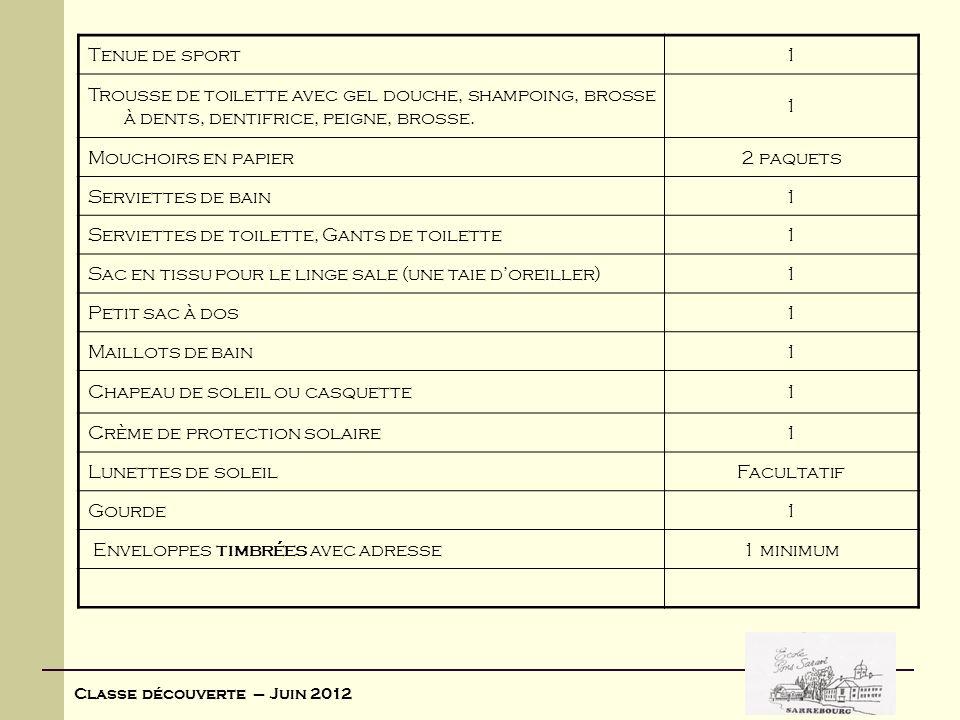 Classe découverte – Juin 2012 Tenue de sport1 Trousse de toilette avec gel douche, shampoing, brosse à dents, dentifrice, peigne, brosse. 1 Mouchoirs