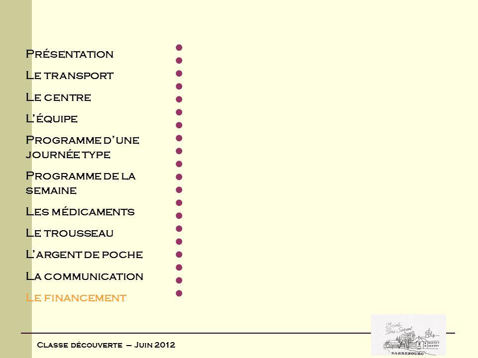 Classe découverte – Juin 2012 Prix initial du séjour298 Le conseil général La mairie de Sarrebourg La coopérative scolaire Kermesse et tombola de juin 2011 Actions réalisées pendant lannée Prix final - 42,50 - 86,50 - 26,00 - 20,00 - 23,00 80 Brocante- 20,00