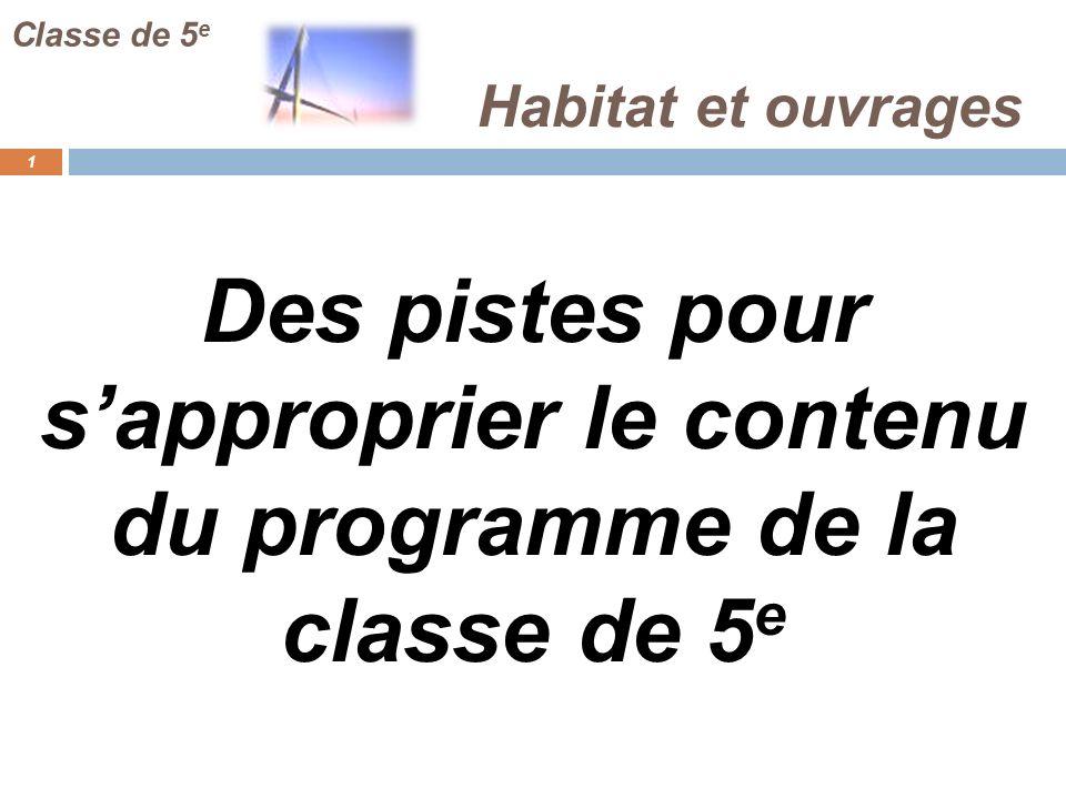 Habitat et ouvrages 1 Classe de 5 e Des pistes pour sapproprier le contenu du programme de la classe de 5 e