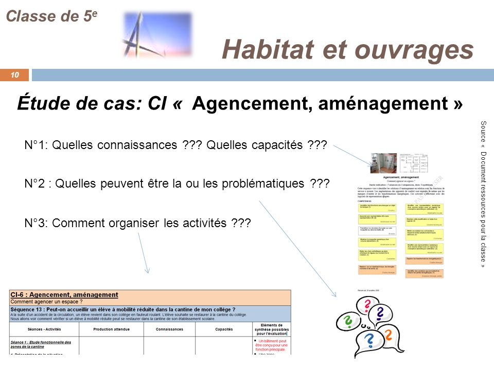 Habitat et ouvrages 10 Classe de 5 e Étude de cas: CI « Agencement, aménagement » Source « Document ressources pour la classe » N°1: Quelles connaissa