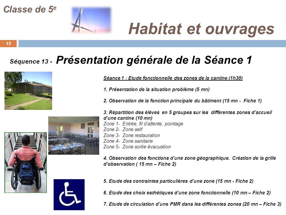 Habitat et ouvrages 13 Classe de 5 e Séquence 13 - Présentation générale de la Séance 1 Séance 1 : Etude fonctionnelle des zones de la cantine (1h30)