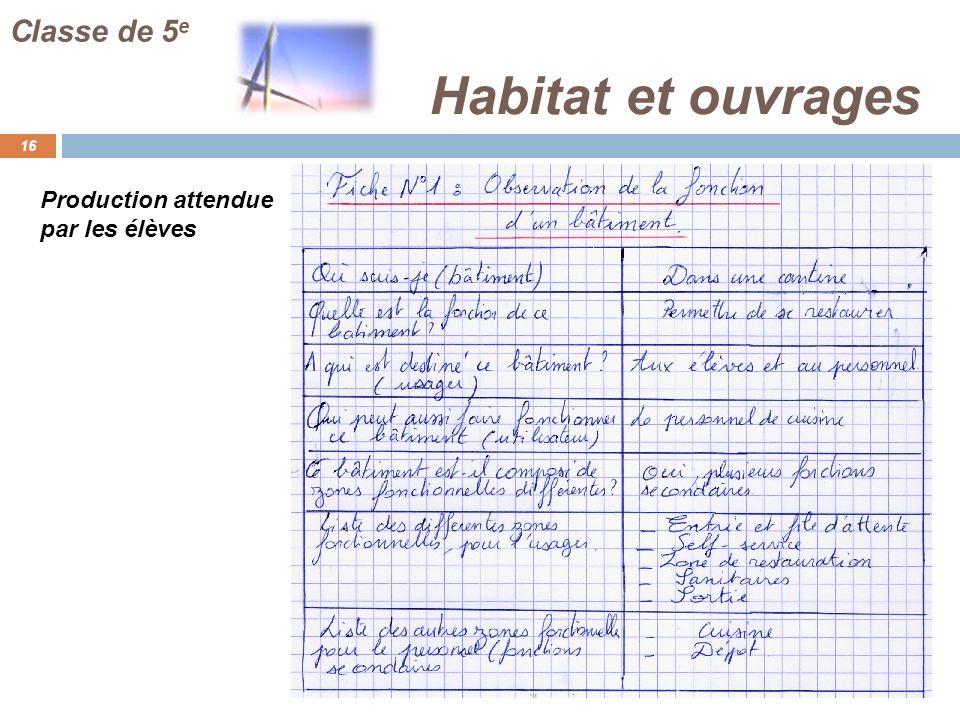 Habitat et ouvrages 16 Classe de 5 e Production attendue par les élèves