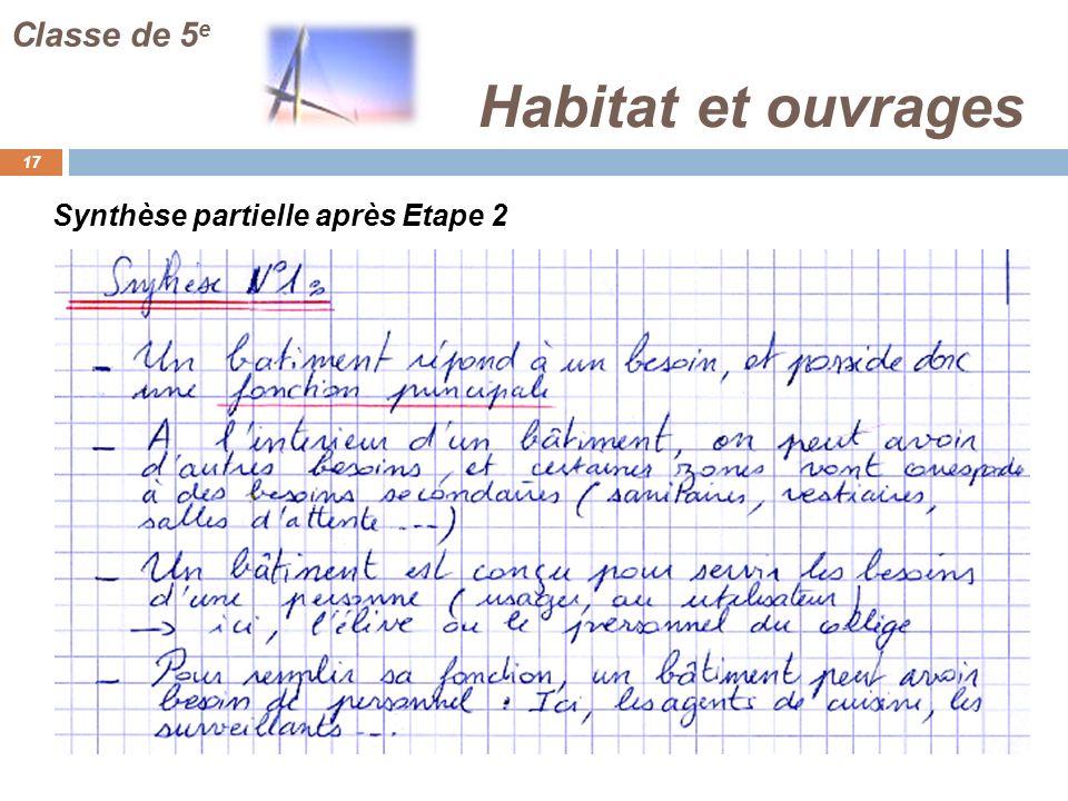 Habitat et ouvrages 17 Classe de 5 e Synthèse partielle après Etape 2