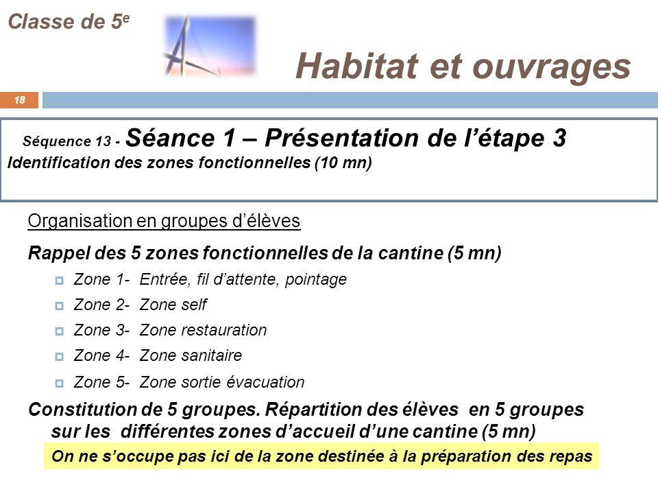 Habitat et ouvrages 18 Classe de 5 e Séquence 13 - Séance 1 – Présentation de létape 3 Identification des zones fonctionnelles (10 mn) Rappel des 5 zo