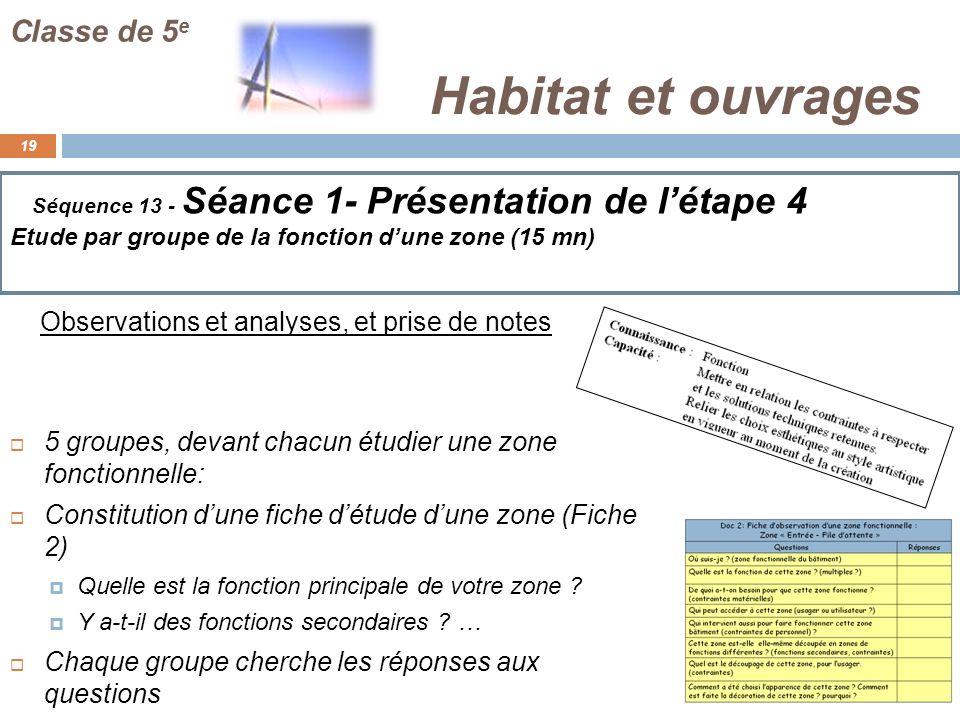 Habitat et ouvrages 19 Classe de 5 e Séquence 13 - Séance 1- Présentation de létape 4 Etude par groupe de la fonction dune zone (15 mn) 5 groupes, dev
