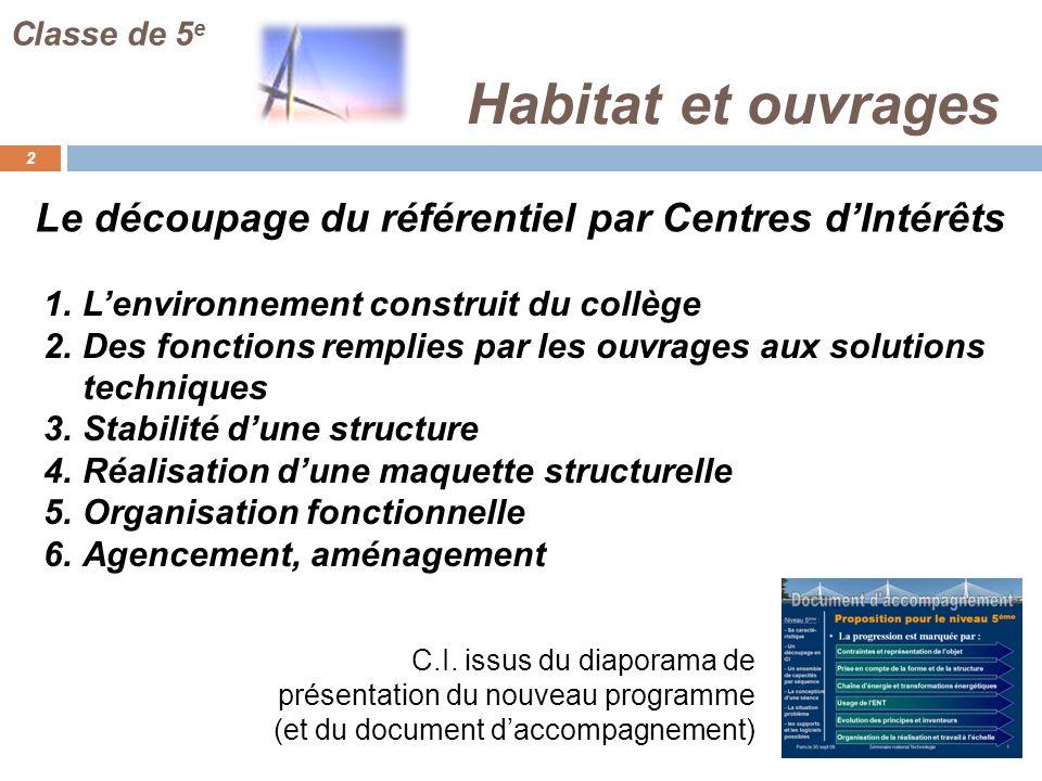 Habitat et ouvrages 2 Classe de 5 e 1.Lenvironnement construit du collège 2.Des fonctions remplies par les ouvrages aux solutions techniques 3.Stabili