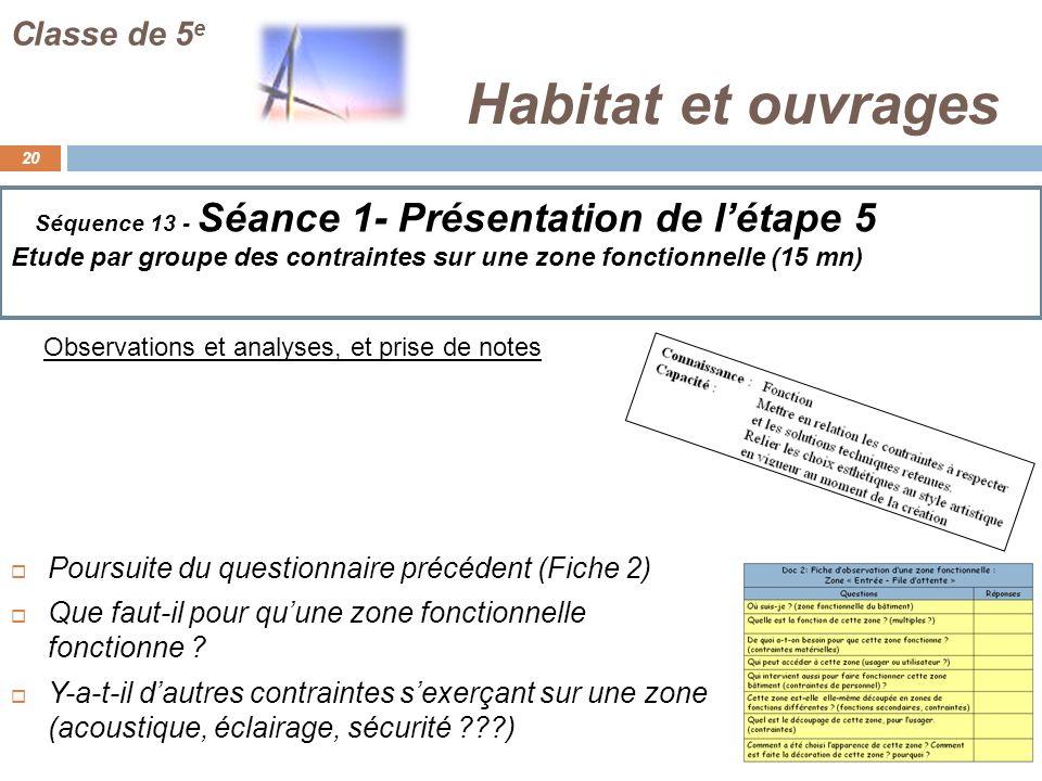 Habitat et ouvrages 20 Classe de 5 e Séquence 13 - Séance 1- Présentation de létape 5 Etude par groupe des contraintes sur une zone fonctionnelle (15