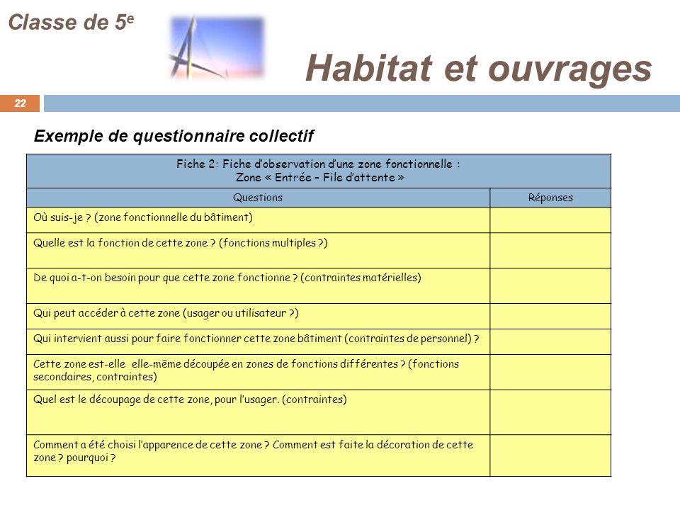 Habitat et ouvrages 22 Classe de 5 e Fiche 2: Fiche dobservation dune zone fonctionnelle : Zone « Entrée – File dattente » QuestionsRéponses Où suis-j
