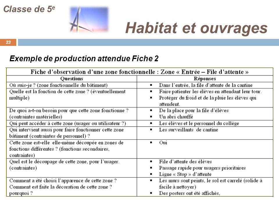 Habitat et ouvrages 23 Classe de 5 e Exemple de production attendue Fiche 2