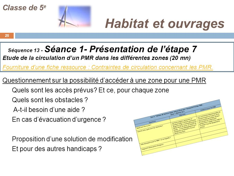 Habitat et ouvrages 25 Classe de 5 e Séquence 13 - Séance 1- Présentation de létape 7 Etude de la circulation dun PMR dans les différentes zones (20 m