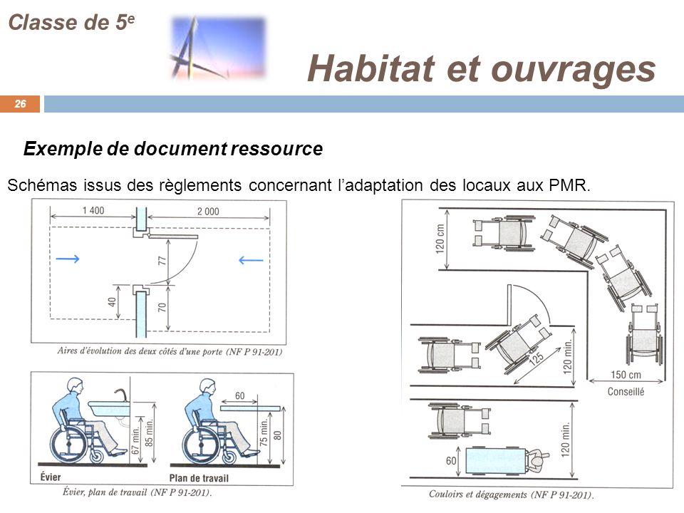 Habitat et ouvrages 26 Classe de 5 e Exemple de document ressource Schémas issus des règlements concernant ladaptation des locaux aux PMR.