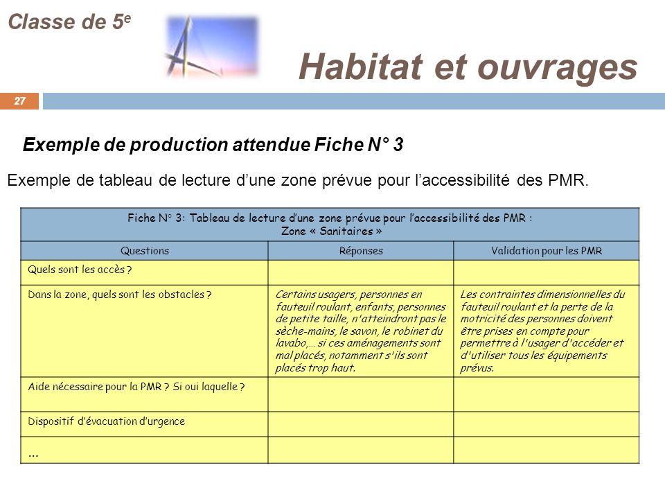 Habitat et ouvrages 27 Classe de 5 e Exemple de production attendue Fiche N° 3 Exemple de tableau de lecture dune zone prévue pour laccessibilité des