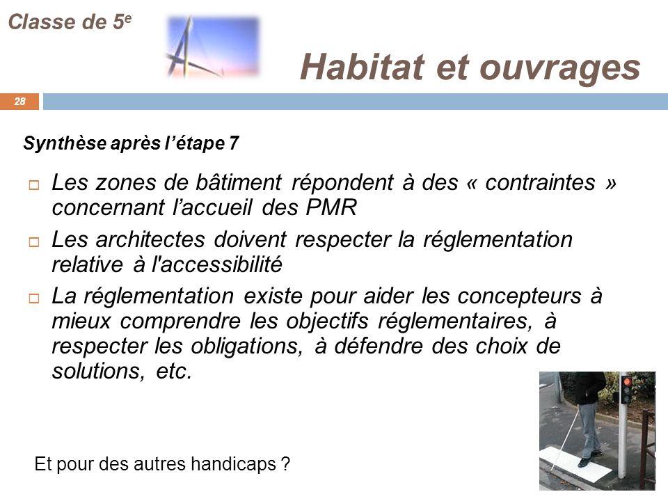 Habitat et ouvrages 28 Classe de 5 e Et pour des autres handicaps ? Les zones de bâtiment répondent à des « contraintes » concernant laccueil des PMR