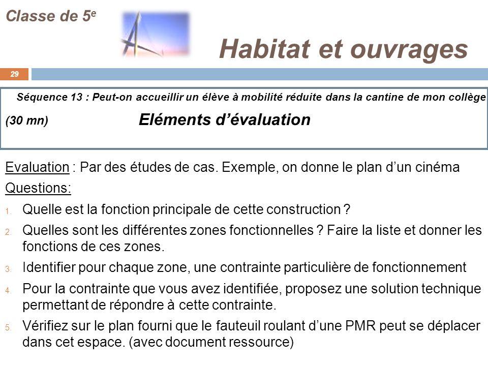 Habitat et ouvrages 29 Classe de 5 e Evaluation : Par des études de cas. Exemple, on donne le plan dun cinéma Questions: 1. Quelle est la fonction pri