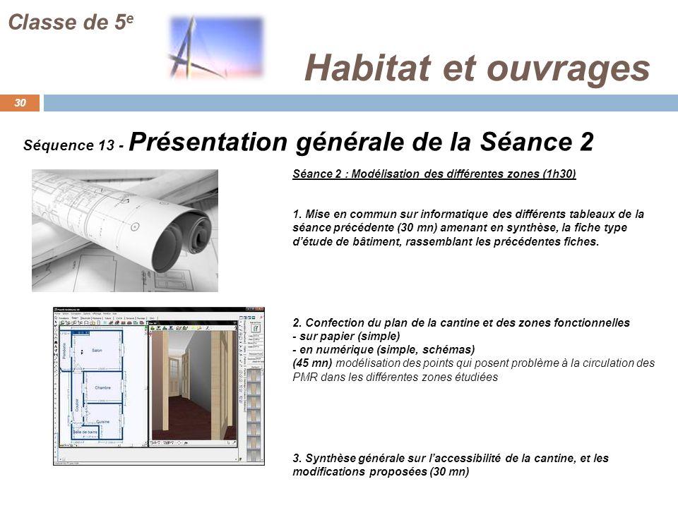 Habitat et ouvrages 30 Classe de 5 e Séquence 13 - Présentation générale de la Séance 2 Séance 2 : Modélisation des différentes zones (1h30) 1. Mise e