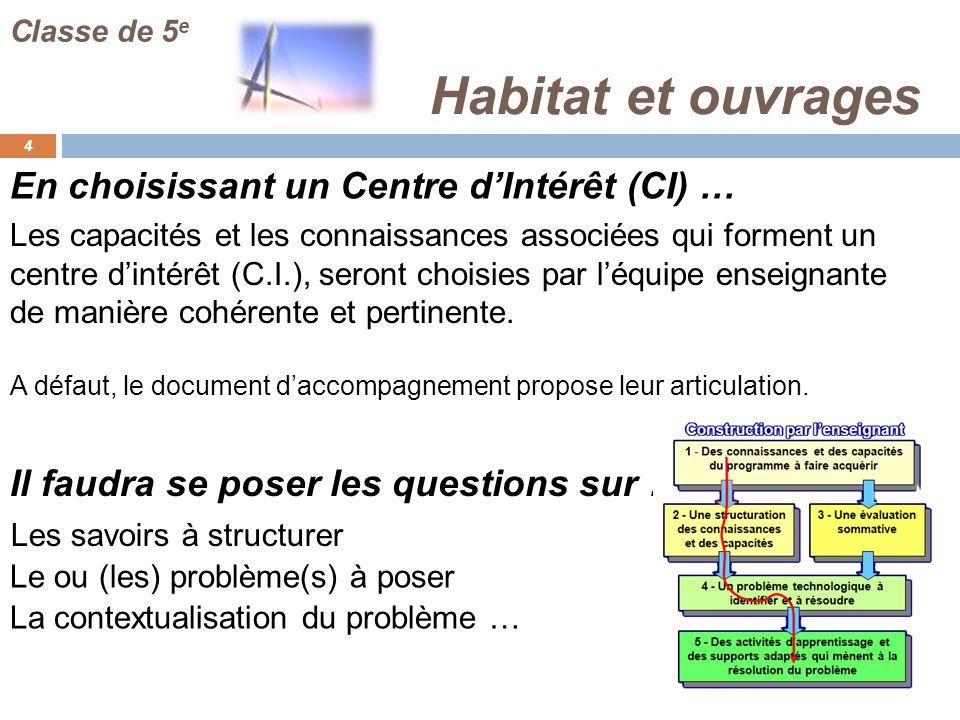 Habitat et ouvrages 5 Classe de 5 e Le travail a déjà été réalisé et des découpages sont disponibles dans le « Document ressources pour la classe » Le CI choisi …