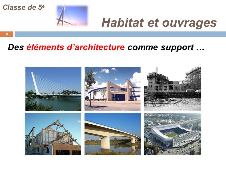 Habitat et ouvrages 10 Classe de 5 e Étude de cas: CI « Agencement, aménagement » Source « Document ressources pour la classe » N°1: Quelles connaissances ??.