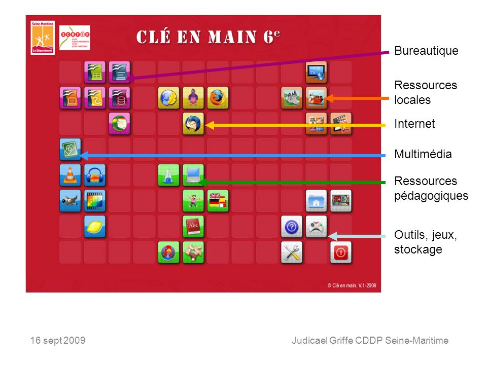 16 sept 2009Judicael Griffe CDDP Seine-Maritime Bureautique Ressources locales Internet Multimédia Ressources pédagogiques Outils, jeux, stockage