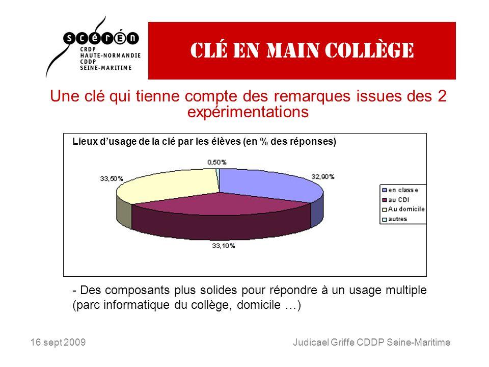 16 sept 2009Judicael Griffe CDDP Seine-Maritime Clé en main collège Une clé qui tienne compte des remarques issues des 2 expérimentations - Des composants plus solides pour répondre à un usage multiple (parc informatique du collège, domicile …) Lieux dusage de la clé par les élèves (en % des réponses)