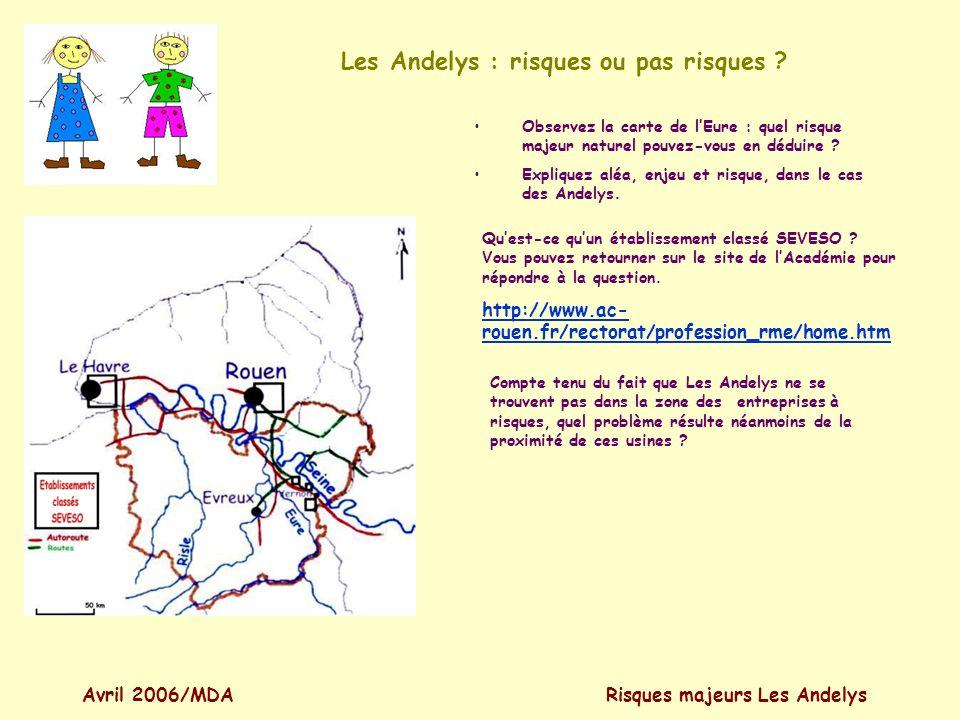 Avril 2006/MDARisques majeurs Les Andelys aléa + enjeux = risque majeur 1.Observez les dessins. 2.Décrivez chacun deux. 3.À laide du titre, donnez une