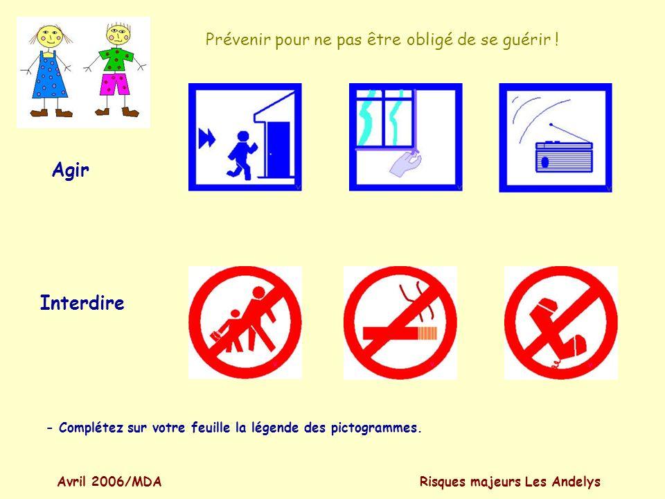 Avril 2006/MDARisques majeurs Les Andelys Les Andelys : risques ou pas risques ? Observez la carte de lEure : quel risque majeur naturel pouvez-vous e