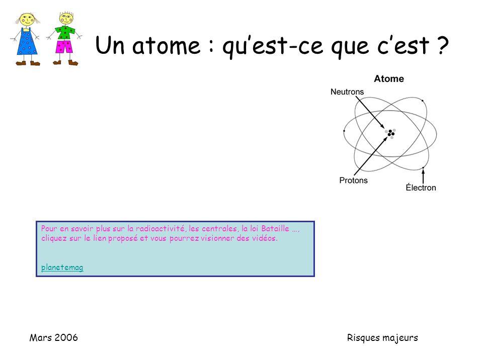 Mars 2006 Risques majeurs Un atome : quest-ce que cest .
