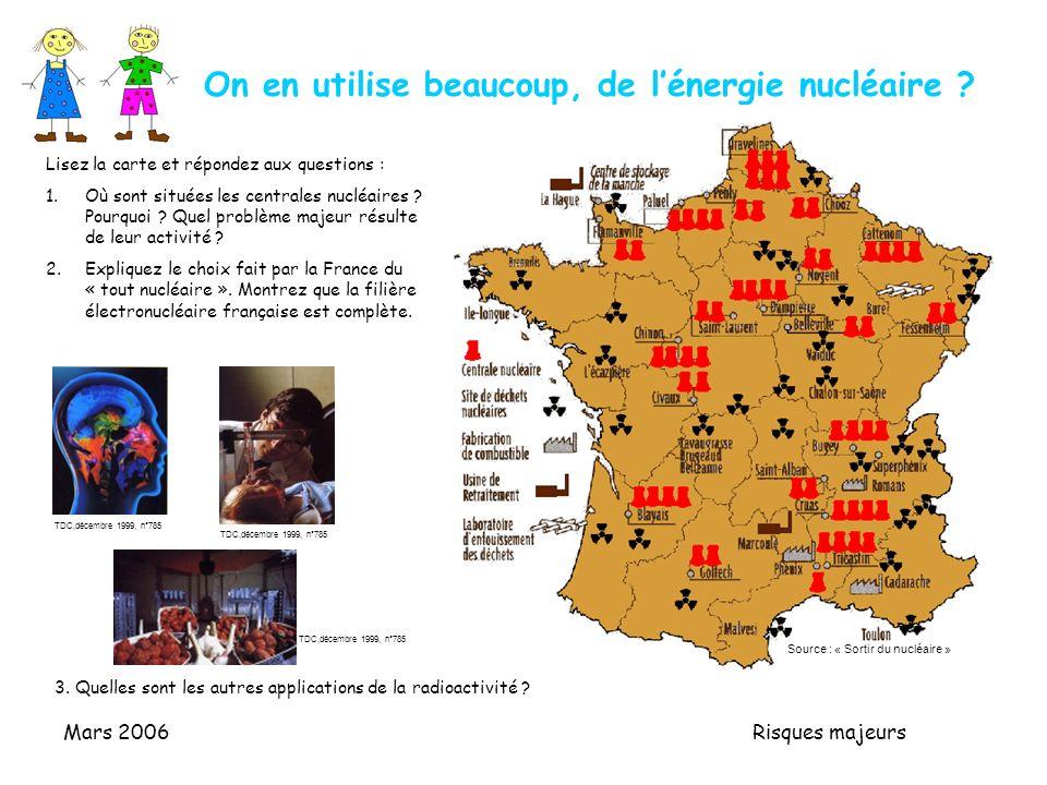 Mars 2006 Risques majeurs Un atome : quest-ce que cest ? Pour en savoir plus sur la radioactivité, les centrales, la loi Bataille …, cliquez sur le li