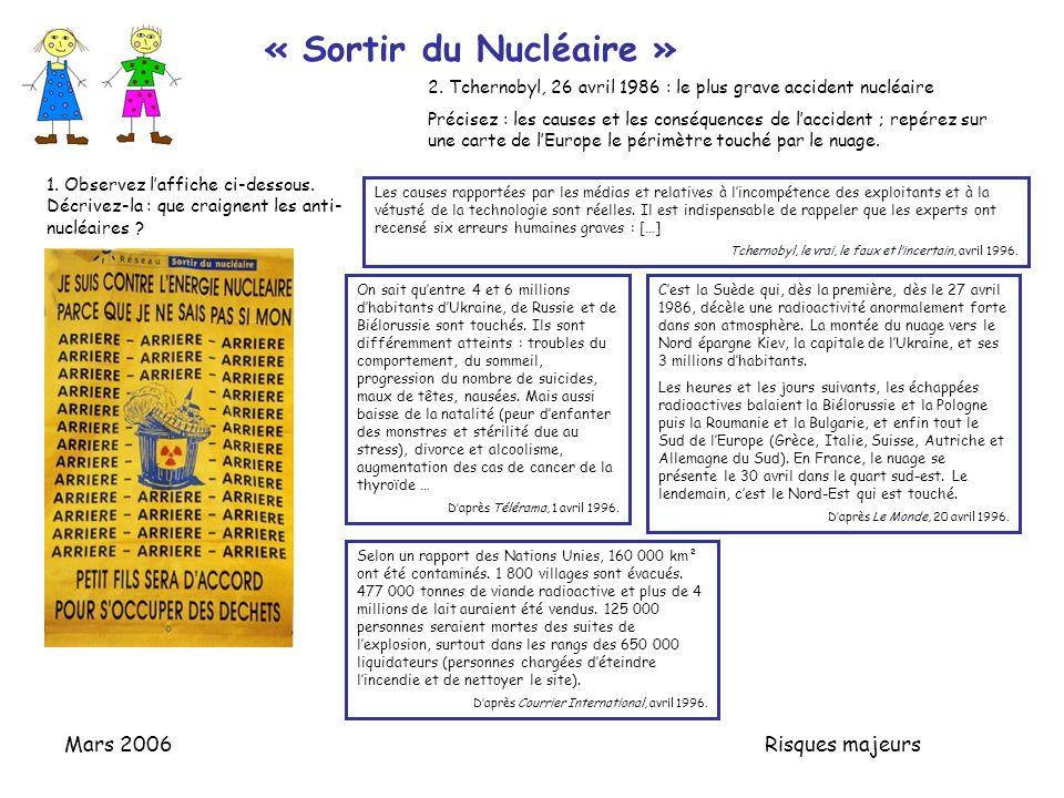 Mars 2006 Risques majeurs On en utilise beaucoup, de lénergie nucléaire ? Source : « Sortir du nucléaire » Lisez la carte et répondez aux questions :