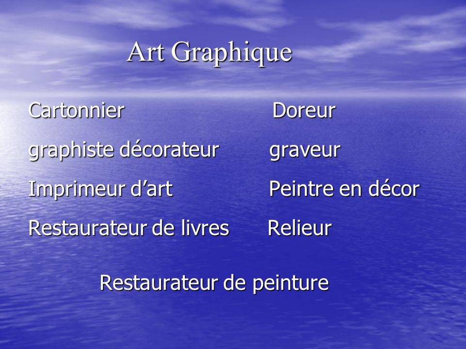 Art Graphique Art Graphique Cartonnier Doreur graphiste décorateur graveur Imprimeur dart Peintre en décor Restaurateur de livres Relieur Restaurateur