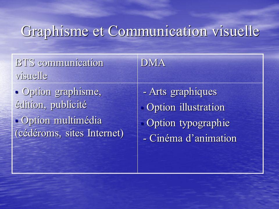 Graphisme et Communication visuelle Graphisme et Communication visuelle BTS communication visuelle DMA Option graphisme, édition, publicité Option gra