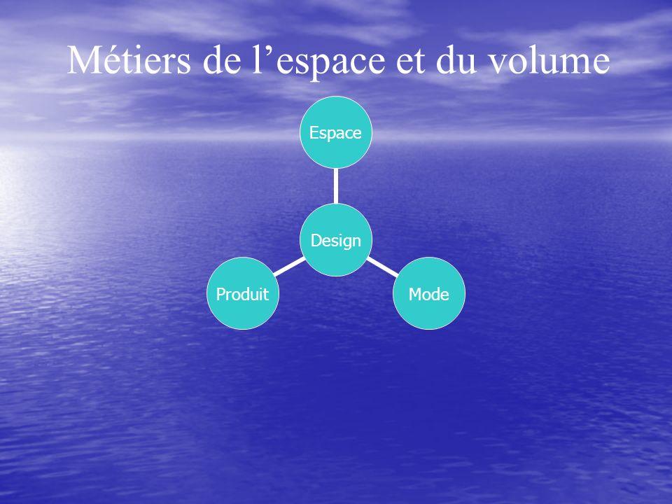Design EspaceModeProduit Métiers de lespace et du volume
