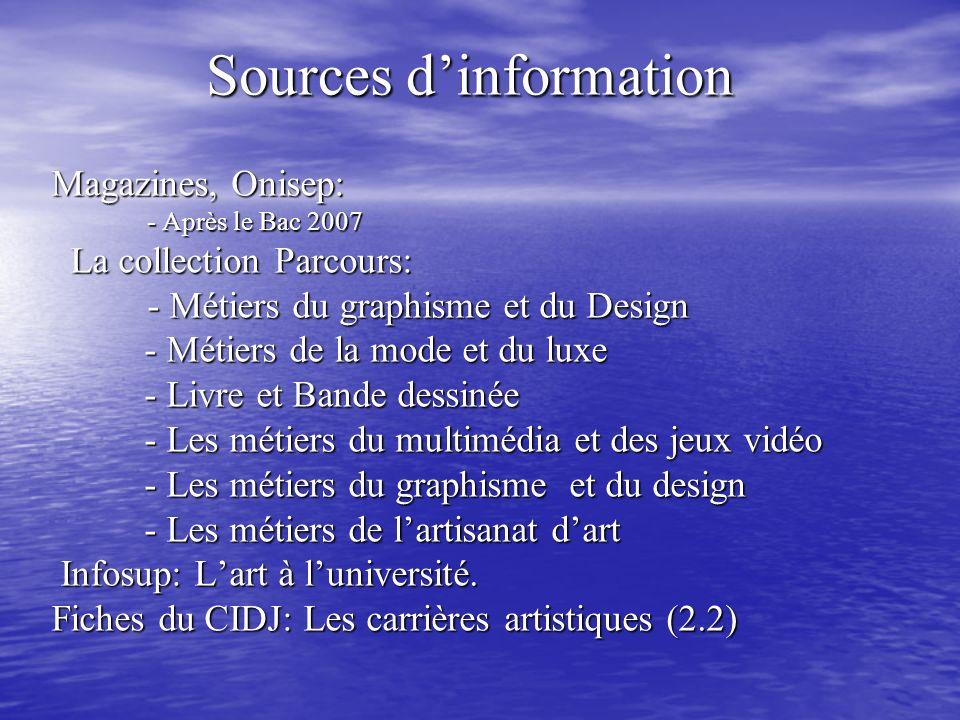 Sources dinformation Sources dinformation Magazines, Onisep: - Après le Bac 2007 La collection Parcours: La collection Parcours: - Métiers du graphism
