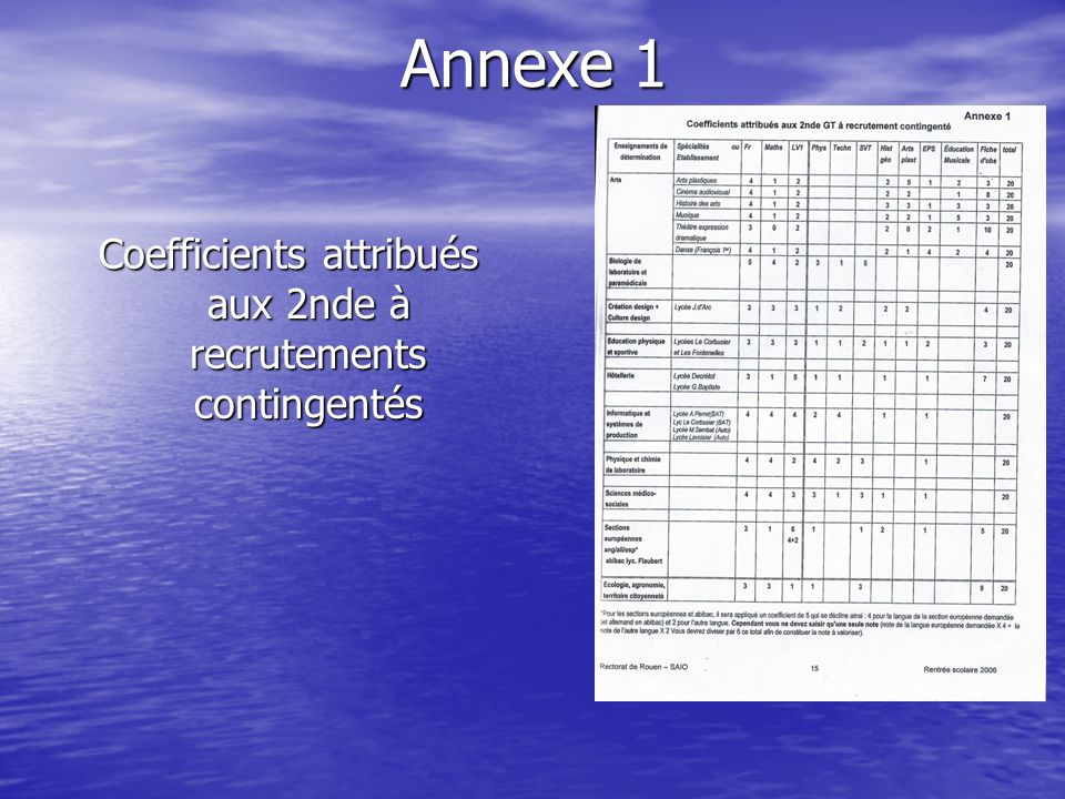 Annexe 1 Coefficients attribués aux 2nde à recrutements contingentés