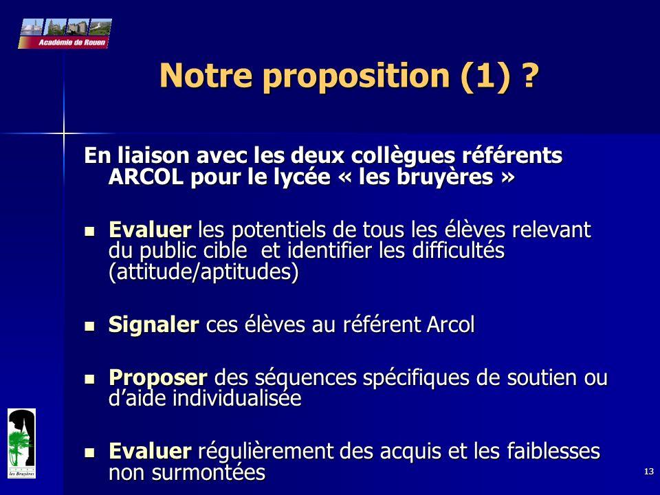 13 Notre proposition (1) ? En liaison avec les deux collègues référents ARCOL pour le lycée « les bruyères » Evaluer les potentiels de tous les élèves