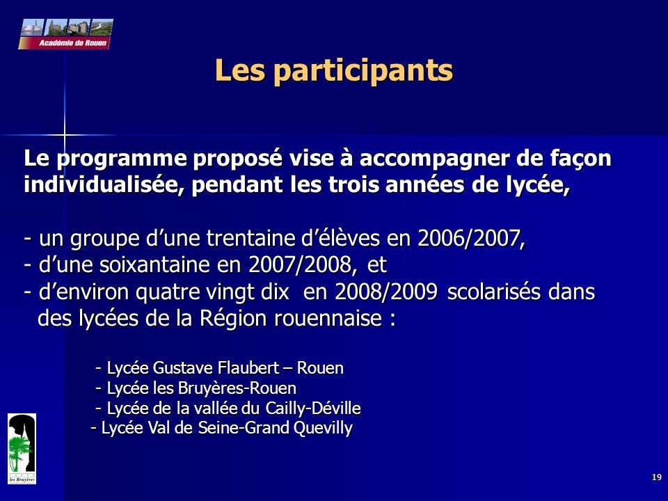 19 Les participants Le programme proposé vise à accompagner de façon individualisée, pendant les trois années de lycée, - un groupe dune trentaine dél