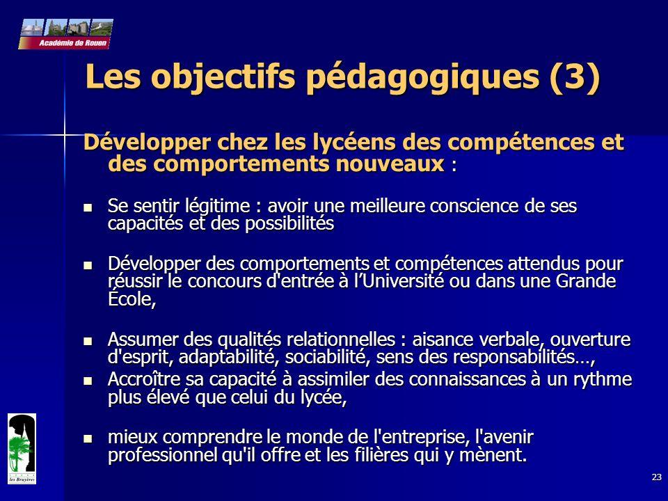 23 Les objectifs pédagogiques (3) Développer chez les lycéens des compétences et des comportements nouveaux : Se sentir légitime : avoir une meilleure