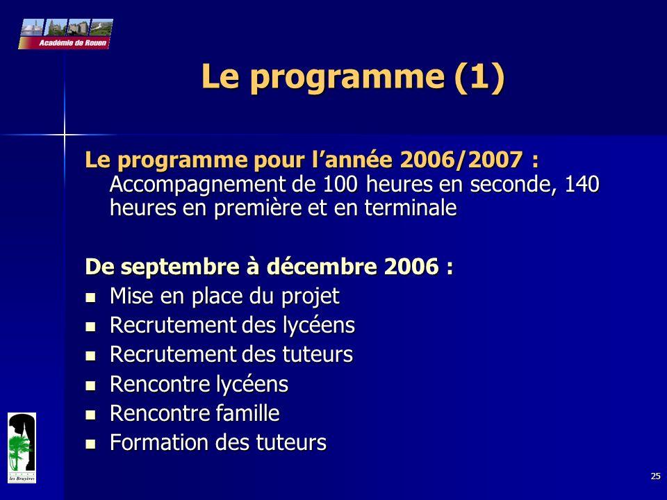 25 Le programme (1) Le programme pour lannée 2006/2007 : Accompagnement de 100 heures en seconde, 140 heures en première et en terminale De septembre