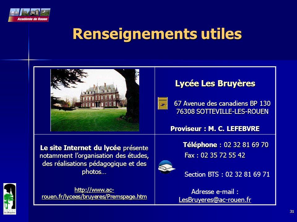 31 Renseignements utiles Lycée Les Bruyères 67 Avenue des canadiens BP 130 76308 SOTTEVILLE-LES-ROUEN 67 Avenue des canadiens BP 130 76308 SOTTEVILLE-