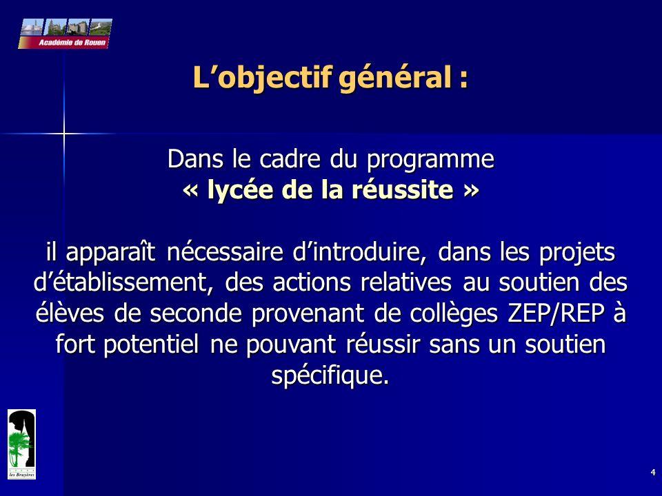 4 Lobjectif général : Dans le cadre du programme « lycée de la réussite » il apparaît nécessaire dintroduire, dans les projets détablissement, des act