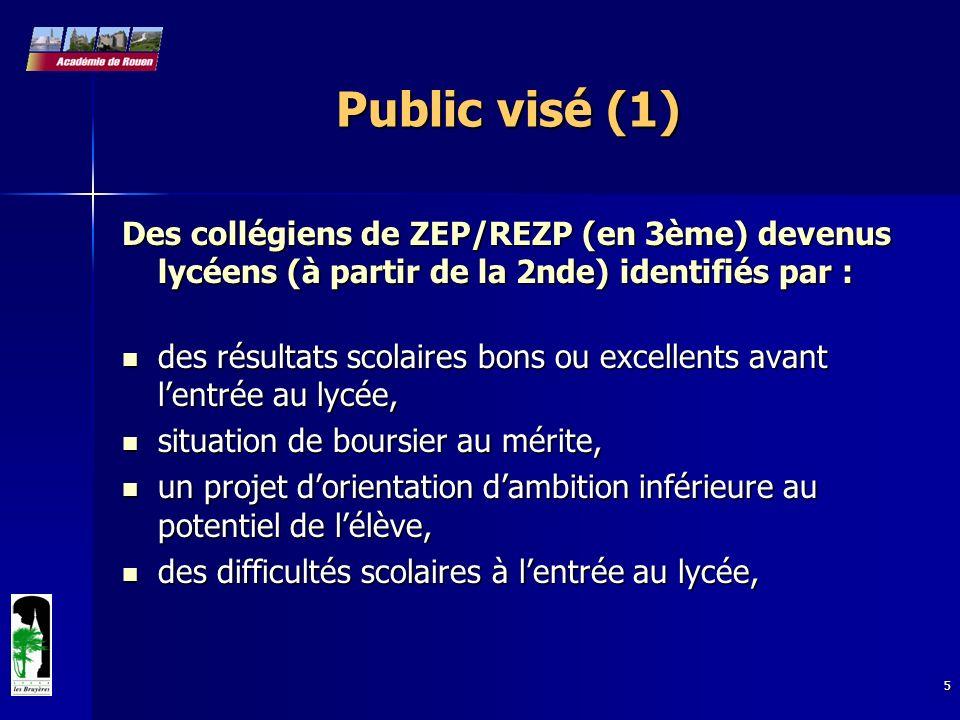 5 Public visé (1) Des collégiens de ZEP/REZP (en 3ème) devenus lycéens (à partir de la 2nde) identifiés par : des résultats scolaires bons ou excellen
