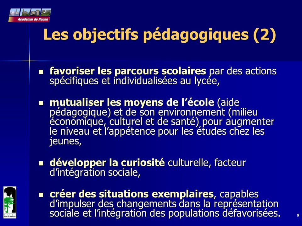 9 Les objectifs pédagogiques (2) favoriser les parcours scolaires par des actions spécifiques et individualisées au lycée, favoriser les parcours scol