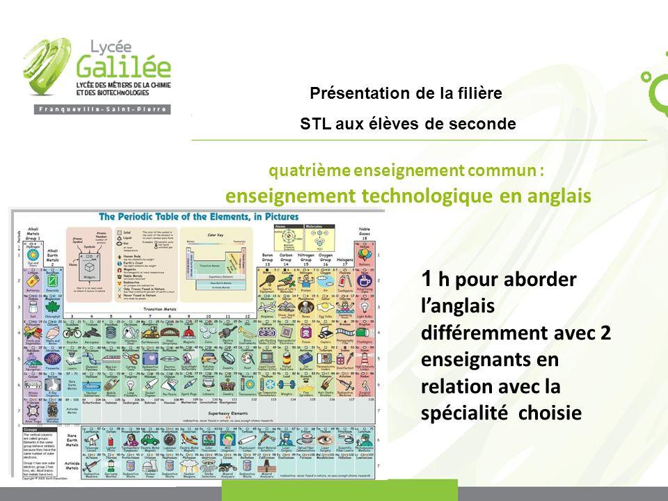 Présentation de la filière STL aux élèves de seconde quatrième enseignement commun : enseignement technologique en anglais 1 h pour aborder langlais d