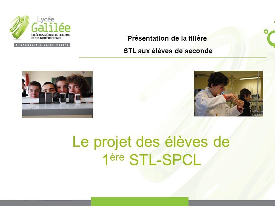 Présentation de la filière STL aux élèves de seconde Le projet des élèves de 1 ère STL-SPCL
