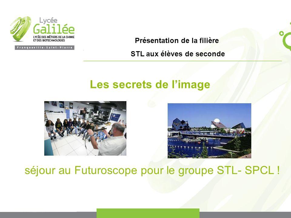 Présentation de la filière STL aux élèves de seconde séjour au Futuroscope pour le groupe STL- SPCL ! Les secrets de limage