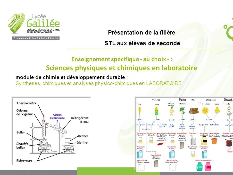 Présentation de la filière STL aux élèves de seconde module de chimie et développement durable : Synthèses chimiques et analyses physico-chimiques en